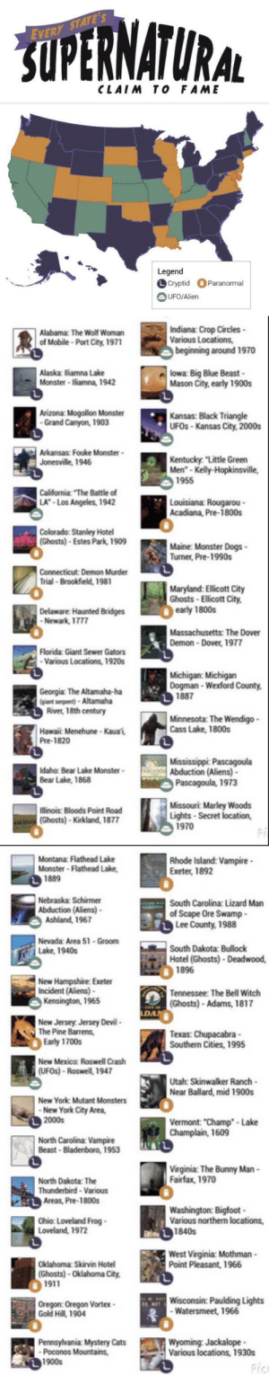 "Kirkland: SUPERNATURAL  EVERY STATE'S  CLAIM TO FAME  Legend  Cryptid O Paranormal  UFO/Alien   Indiana: Crop Circles -  Various Locations,  beginning around 1970  Alabama: The Wolf Woman  of Mobile - Port City, 1971  lowa: Big Blue Beast-  Mason City, early 1900s  Alaska: lliamna Lake  Monster - lliamna, 1942  Arizona: Mogollon Monster  - Grand Canyon, 1903  Kansas: Black Triangle  UFOS - Kansas City, 2000s  Arkansas: Fouke Monster -  Kentucky. ""Little Green  Men"" - Kelly-Hopkinsville,  1955  Jonesville, 1946  California: ""The Battle of  LA"" - Los Angeles, 1942  Louisiana: Rougarou -  Acadiana, Pre-1800s  Colorado: Stanley Hotel  (Ghosts) - Estes Park, 1909  Maine: Monster Dogs-  Turner, Pre-1990s  Connecticut: Demon Murder  Trial - Brookfield, 1981  Maryland: Ellicott City  Ghosts - Ellicott City.  early 1800s  Delaware: Haunted Bridges  - Newark, 1777  Massachusetts: The Dover  Demon - Dover, 1977  Florida: Giant Sewer Gators  Various Locations, 1920s  Michigan: Michigan  Dogman - Wexford County,  1887  Georgia: The Altamaha-ha  (giant serpent) - Altamaha  River, 18th century  Minnesota: The Wendigo -  Cass Lake, 1800s  Hawaii: Menehune - Kauai,  Pre-1820  Mississippi: Pascagoula  Abduction (Aliens) -  Pascagoula, 1973  Idaho: Bear Lake Monster -  Bear Lake, 1868  Missouri: Marley Woods  Lights - Secret location,  1970  Illinois: Bloods Point Road  (Ghosts) - Kirkland, 1877   Montana: Flathead Lake  Monster - Flathead Lake,  Rhode Island: Vampire -  Exeter, 1892  1889  Nebraska: Schirmer  Abduction (Aliens) -  Ashland, 1967  South Carolina: Lizard Man  of Scape Ore Swamp -  Lee County, 1988  Nevada: Area 51 - Groom  South Dakota: Bullock  Hotel (Ghosts) - Deadwood,  1896  Lake, 1940s  New Hampshire: Exeter  Incident (Aliens) -  Kensington, 1965  Tennessee: The Bell Witch  (Ghosts) - Adams, 1817  DAN  New Jersey. Jersey Devil -  The Pine Barrens,  Early 1700s  Texas: Chupacabra -  Southern Cities, 1995  New Mexico: Roswell Crash  (UFOS) - Roswell, 1947  Utah: Skinwalker Ranch -  Near Ballard, mid 1900s  New York: Mutant Monsters  - New York City Area,  2000s  Vermont: ""Champ"" - Lake  Champlain, 1609  North Carolina: Vampire  Beast - Bladenboro, 1953  Virginia: The Bunny Man -  Fairfax, 1970  North Dakota: The  Thunderbird - Various  Areas, Pre-1800s  Washington: Bigfoot-  Various northern locations,  1840s  Ohio: Loveland Frog -  Loveland, 1972  West Virginia: Mothman -  Point Pleasant, 1966  Oklahoma: Skirvin Hotel  (Ghosts) - Oklahoma City.  1911  Wisconsin: Paulding Lights  Watersmeet, 1966  Oregon: Oregon Vortex -  Gold Hill, 1904  Wyoming: Jackalope -  Various locations, 1930s  Pic  Pennsylvania: Mystery Cats  - Poconos Mountains,  1900s"