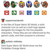 Super Mario, Tumblr, and Mario: suppermariobroth  In the files of Super Mario 3D World, a sixth  character icon as well as a sixth logo appear  alongside the images for the five playable  characters. These files are not referenced by the  game's code, and their purpose is unknown.  autistic-mikitakaworldshow methe  Forbidden Orange Mario