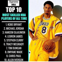 NBA: Supreme  NBA  TOP 10  MOST SKILLED NBA  PLAYERS OF ALL TIME  1  AKE  1. KOBE BRYANT  2. MICHAELJORDAN  3. HAKEEM OLAJUWON  4. LEBRON JAMES  5. STEPHEN CURRY  6.TRACY MCGRADY  7. TIM DUNCAN  8. DWYANE WADE  9. CHRIS PAUL  10. ALLEN IVERSON  3