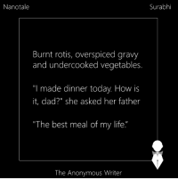 "Memes, Anonymous, and Anonymity: Surabhi  Nanotale  Burnt rotis, overspiced gravy  and undercooked vegetables.  ""I made dinner today. How is  it, dad?"" she asked her father  ""The best meal of my life""  The Anonymous Writer Nanotale 