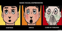 Purdy: SURPRISE  BASIC FACIAL EXPRESSIONS  SHOCK  GAME OF THRONES  S Purdy 2014