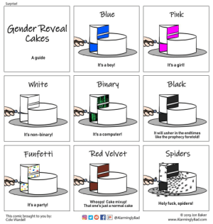 Surprise!: Surprise!  Pink  Blue  Gender Reveal  Cakes  A guide  It's a girl!  It's a boy!  Black  White  Binary  It will usher in the endtimes  It's a computer!  It's non-binary!  like the prophecy foretold!  Red Velvet  Spiders  Funfetti  Whoops! Cake mixup!  That one's just a normal cake  Holy fuck, spiders!  It's a party!  O 2019 Jon Baker  www.AlarminglyBad.com  This comic brought to you by:  Cole Wardell  @AlarminglyBad Surprise!