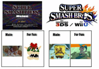 melee: SURR  Melee SMASH BRiN  TM  TM  for  rss sThRT  NINTENDO  for  3DS / Wii  02001 Nintendo / HALLaboratory, Inc.  racters > INTELLIGENT LGAME ratory neCAPE inc.  Characterso Nintendo/ HAL Laboratory, Inc.  WAznnc.APE inc.  Main:  For Fun:  Main:  For Fun:  ○M