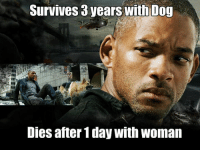 """women...  Film: """"I am legend"""": Survives 3 years with Dog  Dies after 1 day with Woman women...  Film: """"I am legend"""""""