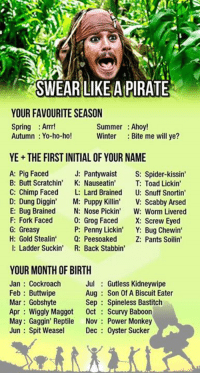 9gag, Brains, and Butt: SWEAR LIKE A PIRATE  YOUR FAVOURITE SEASON  Spring  Arrr!  Summer Ahoy!  Autumn Yo-ho-ho  Winter  Bite me will ye?  YE THE FIRSTINITIAL OF YOUR NAME  A: Pig Faced  J: Panty waist S: Spider-kissin  B: Butt Scratchin  K: Nauseatin' T: Toad Lickin'  C: Chimp Faced  L: Lard Brained  U: Snuff Snortin  D: Dung Diggin  M: Puppy Killin  V: Scabby Arsed  E: Bug Brained  N: Nose Pickin  W: Worm Livered  F: Fork Faced  0: Grog Faced  X: Screw Eyed  G: Greasy  P: Penny Lickin  Y: Bug Chewin'  H: Gold Stealin  Q: Peesoaked  Z: Pants Soilin  I: Ladder Suckin  R: Back Stabbin  YOUR MONTH OF BIRTH  Jul  Gutless Kidneywipe  Jan Cockroach  Feb Buttwipe  Aug Son 001 A Biscuit Eater  Mar Gobshyte  Sep Spineless Bastitch  Apr Wiggly Maggot  0ct  Scurvy Baboon  May Gaggin' Reptile  Nov Power Monkey  Jun Spit Weasel  Dec  Oyster Sucker Happy International Talk Like a Pirate Day! Ahoy! Ye greasy cockroach! http://9gag.com/gag/a7dnR4e?ref=fbp