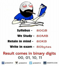 Twitter: BLB247 Snapchat : BELIKEBRO.COM belikebro sarcasm meme Follow @be.like.bro: Syllabus  8 OGB  We Study  8OMB  Retain in mind  8 OKB  Write in exam 8Obytes  Result comes in binary digits  OO, 01, 10, 11  @DESIFUN  @DESIFUN  @DESIFUN  DESIFUN.COM Twitter: BLB247 Snapchat : BELIKEBRO.COM belikebro sarcasm meme Follow @be.like.bro