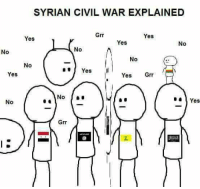 syrian civil war explained grr yes yes yes no no no no no yes yes