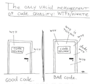 Finally reading Clean Code and came across this in the intro: T he ONLY VALid meASURemeNt  OF Code QUALITY: WTFS/miNUTe  WTE IS  WTF  U HS SI11L  WTF  wTF  dude,  code  review  WTF  code  Review,  WTF  WTF  BAd code.  Good code. Finally reading Clean Code and came across this in the intro