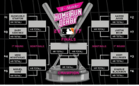 Charlie, Finals, and Memes: T Mobile  GIANCARLO  #1  AARON  JUDGE  #2  STANTON  HR TOTAL:  HR TOTAL:  HR TOTAL:  HR TOTAL:  GARY  SANCHEZ  20  17  JUSTIN  BOUR  #8  #7  HR TOTAL:  HR TOTAL:  FINALS  SEMIFINALS  ROUND  HR TOTAL:  HR TOTAL:  CODY  BELLINGER  HR TOTAL:  MIKE  #4  #3  MOUSTAKAS  HR TOTAL:  HR TOTAL:  HR TOTAL:  HR TOTAL:  MIGUEL  SANO  HR TOTAL:  CHARLIE  BLACKMON  #6  CHAMPION  HR TOTAL: | Comment what your bracket looks like..👀🔥✔