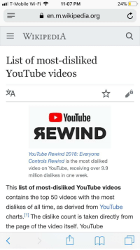 T-Mobile, Taken, and Videos: T-Mobile Wi-Fi  11:07 PM  24% (1  a en.m.wikipedia.org  E WIKIPEDIA  List of most-disliked  Youlube viddeoS  YouTube  YouTube Rewind 2018: Everyone  Controls Rewind is the most disliked  video on YouTube, receiving over 9.9  million dislikes in one week.  This list of most-disliked YouTube videos  contains the top 50 videos with the most  dislikes of all time, as derived from YouTube  charts.1 The dislike count is taken directly from  the page of the video itself. YouTube