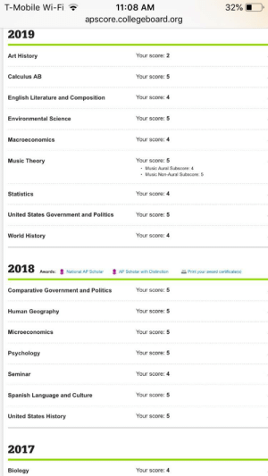 Music, Politics, and Spanish: T-Mobile Wi-Fi  11:08 AM  32%  apscore.collegeboard.org  2019  Your score: 2  Art History  Your score: 5  Calculus AB  Your score: 4  English Literature and Composition  Your score: 5  Environmental Science  Your score: 4  Macroeconomics  Music Theory  Your score: 5  Music Aural Subscore: 4  Music Non-Aural Subscore: 5  Your score: 4  Statistics  Your score: 5  United States Government and Politics  Your score: 4  World History  2018  AP Scholar with Distinction  Awards:  National AP Scholar  Print your award certificate(s)  Your score: 5  Comparative Government and Politics  Your score: 5  Human Geograph  Your score: 5  Microeconomics  Your score: 5  Psychology  Your score: 4  Seminar  Your score: 5  Spanish Language and Culture  United States History  Your score: 5  2017  Your score: 4  Biology Finally Done with AP's (rip art history)