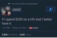 Hiv, Steve, and Sep: ta No Hoes Steve Retweeted  if I spend $200 on a HIV test l better  have it  137 AM 19 Sep 16 from  YouTube/ALONZO  2,394  RETWEETS 2,551  LIKES