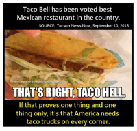 Tell them you found it at Rude and Rotten Republicans: Taco Bell has been voted best  Mexican restaurant in the country  SOURCE: Tucson News Now, September 10, 2018  FB/Rude and Rotten Republicans  THAT'S RIGHT, TACO HELL  If that proves one thing and one  thing only, it's that America needs  taco trucks on every corner. Tell them you found it at Rude and Rotten Republicans