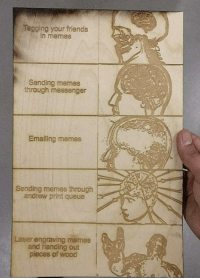 Friends, Memes, and Messenger: Tagging your friends  in memes  Sending memes  through messenger  Emailing memes  Sending memes through  andrew print queue  Laser engraving memes  and handing out  pieces of wood meirl