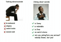 Joking About Suicide
