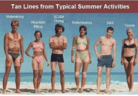 scuba: Tan Lines from Typical Summer Activities  Waterskiing  SCUBA  Diving Rollerblading  Mountain  Biking  D&D  Tennis