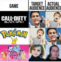 Fucking, Memes, and Target: TARGET ACTUAL  AUDIENCEIAUDIENCE  GAME  CALL DUTY  BLACK OPS  LIYTLE So fucking true 😂