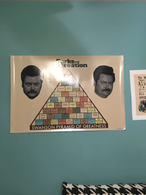 """Just hung this over my bed so I can refresh myself on the legendary Ron Swanson Pyramid of Greatness every night before I go to sleep.: Tarksand  Creation  HONOR  The Ma  """"Have I  Ali  """"I'm  You're e  But I'll  WELFARE  AVOIDANCE  WOOD  WORKING  WEAPONS  HAIRCUTS  GREATNESS  ITSELF  TEAMWORK SELFISHNESS  All  peop  3 le yi  High ond Tigle Cew  130mm Cat  Werk geher o  your Iife epnded an  DOES  Tak wher's pe  The bed nge  SKIM MIRK  SELF RELIANCE  SUSPICION  ATTIRE  DISCIPLINE  Thur  Sharh a & are  Shert  The sbilly  Do et rd  Tr youre  FISH  (SPORT ONLYI)  DEER  PROTEIN  CHICKEN  PROTEIN  ROMANTIC  LOVE  PIG  PROTEIN  COW  PROTEIN  CURSING  OLD WOODEN  SAILING SHIPS  STILLNESS  SKIM MILK  B.O  TORSO  INTENSITY  Dee I wanns anngy  Cllive  Araid  Com 100%-1nos  Seeld l thihd  Thyo oaten ial  shet  CRYING  PHYSICAL  FITNESS  YOU  PERSPIRATION  CABINS  PROPERTY  MASONRY  FRIENDS  Only w du  plyal ectivity  aling No  RIGHTS  hey end De ad  Sheset ht Aoke PVWVEY  Yo re yot  Aplan N m  wole of lngs  ow  Grand Cengon  One to three  Rfficent  BODY  HANDSHAKES  POISE  SECURITY  RAGE  LIVING IN  GROOMING  Only wonen h  ha she eck  FRANKNESS CAPITALISM FACIAL HAIR  THE WOODS e ey three  month  Fem Drs Selid  3 aonds  ent Rend Im  MY  Co he 3.6  Serpe he lona  Stvy  nyene  whe doe  SWANSON PYRAMID OF GREATNESS Just hung this over my bed so I can refresh myself on the legendary Ron Swanson Pyramid of Greatness every night before I go to sleep."""