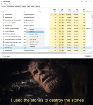 Microsoft, Reddit, and Windows: Task Manager  X  File Options View  Processes Performance App history Startup Users Details Services  13%  43%  6%  7%  0%  GPU GPU engine  Network  Name  Type  Status  CPU  Memory  Disk  VBrave Browser  Background process  O Mbps  0.1 MB/s  2.1%  226.6 MB  0%  V Brave Browser  O Mbps  Background process  0%  0 MB/s  0%  117.4 MB  O Mbps  0%  0.1 MB/s  Antimalware Service Executable  Background process  96.7 MB  0%  Service Host: SysMain  Windows process  O MB/s  O Mbps  0%  84.6 MB  0%  0 MB/s  V Brave Browser  Background process  0%  55.5 MB  O Mbps  0%  O Mbps  GPU 0- 3  Wind  0.5%  0 MB/s  Desktop Window Manager  32.6 MB  0.1%  Expand  0 MB/s  Windows Explorer  29.2 MB  O Mbps  Wind  0%  0%  End task  0 MB/s  0%  Back  27.9 MB  O Mbps  0%  WebHelper (32 bit)  Resource values  O MB/s  Service Host: Diagnostic Policy.  Wind  0%  25.6 MB  O Mbps  0%  Create dump file  0 Mbps  0 MB/s  25.6 MB  0%  Microsoft Windows Search Inde...  Back  0%  Go to details  Open file location  Windows Shell Experience Host  O MB/s  O Mbps  Back  0%  25.3 MB  0%  Search online  0 MB/s  O Mbps  Back  0%  24.7 MB  0%  WebHelper (32 bit)  Properties  Task Manager  0%  O MB/s  O Mbps  0%  App  20.3 MB  0 MB/s  Background process  O Mbps  Brave Browser  0%  14.0 MB  0%  End task  Fewer details  I used the stones to destroy the stones It is gone, reduced to bytes.