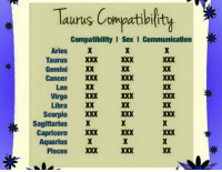 Aries libra compatibility sexually
