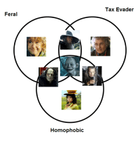 Anna, Target, and Tumblr: Tax Evader  Feral  Homophobic penny-anna:  linguisticparadox: penny-anna:   the funniest character headcanons are feral, homophobic and tax evader i dont accept constructive criticism and you cant change my mind But…Denethor IS the taxes…  Denethor evades taxes by BEING the taxes.