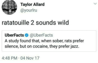 Ratatouille, Cocaine, and Wild: Taylor Allard  @yourlru  ratatouille 2 sounds wild  UberFacts@UberFacts  A study found that, when sober, rats prefer  silence, but on cocaine, they prefer jazz.  4:48 PM 04 Nov 17