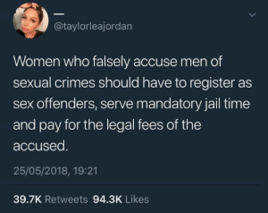 Jail, Sex, and Time: @taylorleajordan  Women who falsely accuse men of  sexual crimes should have to register as  sex offenders, serve mandatory jail time  and pay for the legal fees of the  accused  25/05/2018, 19:21  39.7K Retweets 94.3K Likes There has to be f**king consequences