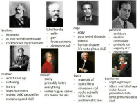 <p>Tag yourself I'm Cage</p>: tchaikovsky Cge  brahms  - dramatic  . in love with friend's i  - edgy  gershwin  - cool dude  salty  Bay  puts weird things in  says bro  loves cannons  - cinnamon roll  pianos  human disaster  unironically  cockblocked by schumann  - probably lost  it's not a phase dAD  virginity at 12  neversober  mahler  - suffering  - loves hammers  won't shut up  horn-y  invites 1000 people for  mozart  - sassy  - probably hates  bach  - majestic af  - looks like a  beethover  angst angst angst  -  everything  writes fugues called  lick me in the ass  cinnamon roll 162cm and full ofrag  makes future  generations hate  some girl named elise  could actually  kill a man  symphony and chill  - problematic fave  deaf <p>Tag yourself I'm Cage</p>
