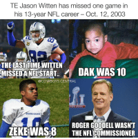 Alot has happened 💪 MrReliable JasonWitten: TE Jason Witten has missed one game in  his 13-year NFL career Oct. 12, 2003  THE LASTTIMEWITTEN  MISSEDIANILSTART. DAK WAS10  @COWBOYS CENTRAL  BURROUGHS  ROGER GOODELL WASN'T  ZEKEWAS8 THE NFL COMMISSIONER Alot has happened 💪 MrReliable JasonWitten