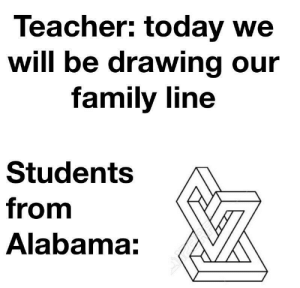 Sweet home Alabama: Teacher: today we  will be drawing our  family line  Students  from  Alabama: Sweet home Alabama