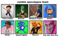 My zombie apocalypse team: Team Leader  DoC  Medic  zombie apocalypse team  1313-  Brawler  Weapons Expert  Brains  Mascot  Speed Fighter  Guy who dies first My zombie apocalypse team