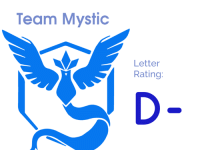 """Name: Team Mystic From: Pokemon GO   Positives:  +blue is a nice color  Negatives:  -""""I'm different from those Valor losers!"""" -instigates most of the team drama anyway -whines about Valor all day -has a Hey Arnold!-esque obsession for Team Valor  -contrarian  -Articuno is utter garbage, tank stats with poor typing/moveset -blames everything on valor -posts passive aggressive memes about other teams and tries to blame it on Valor  -probably got beaten up in middle school or high school -likes to dickmeasure over teams on a mobile app: Team Mystic  Letter  Rating: Name: Team Mystic From: Pokemon GO   Positives:  +blue is a nice color  Negatives:  -""""I'm different from those Valor losers!"""" -instigates most of the team drama anyway -whines about Valor all day -has a Hey Arnold!-esque obsession for Team Valor  -contrarian  -Articuno is utter garbage, tank stats with poor typing/moveset -blames everything on valor -posts passive aggressive memes about other teams and tries to blame it on Valor  -probably got beaten up in middle school or high school -likes to dickmeasure over teams on a mobile app"""