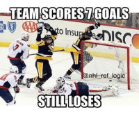 Hockey, Logic, and Memes: TEAM SCORES TGOALS  to Insu  nhl ref logic  STILL LOSES I wonder why the Pens left Murray in for all 7 goals 🤔 And that trip by Crosby on Ovi in OT was BS! nhl hockey pittsburghpenguins washingtoncapitals