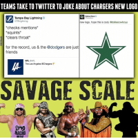 The Chargers logo is causing quite the stir. Looking like a 4-5 on the SavageScale: TEAMS TAKE TO TWITTER TOJOKE ABOUT CHARGERS NEW LOGO  Dallas Stars  Tampa Bay Lightning  aTBLightning  new logo. hope this is cool, @dallascowboys  checks mentions  Squints  clears throat  for the record, us & the @dodgers are just  friends  NFL.  NFL  The Los Angeles @Chargers  SAVAGE SCALE  MACHO  RAAT The Chargers logo is causing quite the stir. Looking like a 4-5 on the SavageScale