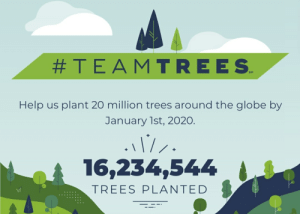 We only have 1 month left to get about 4 million more. Do not let this die. Pass it on to other sub reddits.:  #TEAMTREES  SM  Help us plant 20 million trees around the globe by  January 1st, 2020.  +  16,234,544  TREES PLANTED We only have 1 month left to get about 4 million more. Do not let this die. Pass it on to other sub reddits.
