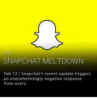 "Community, Fake, and Memes: TECH  SNAPCHAT MELTDOWN  Feb 13 | Snapchat's recent update triggers  an overwhelmingly negative response  from users Snapchat's most recent software update has generated a negative response from users, many of whom vocalized their opinions through tweets and a petition on Change.org to reverse the update, which has gotten over 680,000 signatures. The update now combines chats and stories into an inclusive 'friends' feed and a separate discover feed which features publishers and celebrity stories. A fake tweet circulated regarding the redesign, claiming that Snapchat will reverse the changes if the tweet gets more than 50,000 retweets. The tweet was shared 1.3 million times as of Sunday and is now the sixth most retweeted post of all time. ___ In response to the backlash, a Snapchat spokeswoman said ""updates as big as this one can take a little getting used to, but we hope the community will enjoy it once they settle in."" ___ Photo: Snapchat"