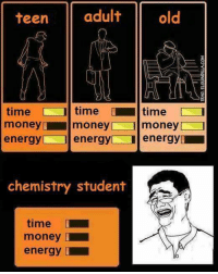 Chemist, Chemistry, and Student: teen  adult  old  time  time time  money money money  energy  energy energy  chemistry student  time  money  energy This is so sad😭