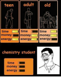 Chemist, Student, and Teen: teen  adult  old  time  time time  money money money  energy  energy energy  chemistry student  time  money  energy True story 😪