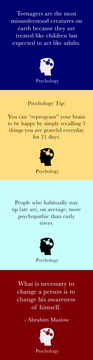 """mypsychology:  Follow @mypsychology for more! Love Psychology? Check out Psych2Go's website HERE : Teenagers are the most  misunderstood creatures on  earth because they are  treated like children but  expected to act like adults.  Psychology   Psychology Tip:  You can """"reprogram"""" your brain  to be happy by simply recalling 3  things you are grateful everyday  for 21 days  Psychology   People who habitually stav  up late are, on average, more  psychopathic than early  risers.  Psychology   What is necessary to  change a person is to  change his awareness  of himself.  Abrahim Maslow  Psychology mypsychology:  Follow @mypsychology for more! Love Psychology? Check out Psych2Go's website HERE"""