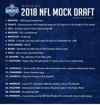 "San Francisco 49ers, Anaconda, and Indianapolis Colts: TEİL  OFFICIAL  2018 NFL MOCK DRAFT  CREATED BY: @NFL MEMES  1. BROWNS-100% guaranteed bust  2. GIANTS - Someone who will hopefully keep all 10 fingers for the length of his career  3. JETS - Another team's future 3rd string QB  4. BROWNS Our condolences  5. BRONCOs - A tall guy  6. COLTS A drunk Jim Irsay will trade the pick to Cleveland for a RB  7. BUCCANEERS Who?  8. BEARS Someone to help lose to the Packers twice a year  9. 49ERS - Soon to be convicted felon  10. RAIDERS The cellmate of the 49ers pick  11. DOLPHINS Player who will get good in 3 years only to be traded away  15. CARDINALS Some white QB who will eventually have a season-ending knee injury  17. CHARGERS - Some Hawaiian guy  19. COWBOYS Have fun losing in the playoffs  23. PATRIOTS - Local 5'9"" caucasian Walmart cashier, future Pro Bowler  26. FALCONS - Someone to help not blow 25-point leads in the Super Bowl  28. STEELERS A crazy fast WR  31: PATRIOTS - A promising young QB Tom Brady will eventually have traded away Official 2018 Mock Draft https://t.co/mEtvXGkghO"