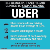 Driving, Drunk, and Hillary Clinton: TELL DEMOCRATS AND HILLARY  CLINTON TO STOP ATTACKING  UBER  Uber reduces drunk driving  deaths by an average of 3.6%  Creates 20,000 jobs a month  Saves millions of hard-working  OBS  Americans money and time  LIKE if you think Uber  should be allowed in every city  Florida.gop