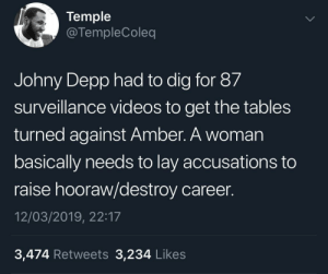 She really severed his finger?!: Temple  @TempleColeq  Johny Depp had to dig for 87  surveillance videos to get the tables  turned against Amber. A woman  basically needs to lay accusations to  raise hooraw/destroy career.  12/03/2019, 22:17  3,474 Retweets 3,234 Likes She really severed his finger?!