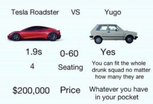 Bailey Jay, Drunk, and Squad: Tesla Roadster VS  Yugo  1.9s 0-60  Yes  You can fit the whole  drunk squad no matter  how many they are  4  Seating  $200,000 Price Whatever you have  in your pocket Damn.which one will get you a girlfriend?