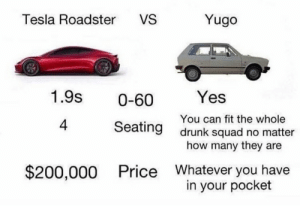 Bailey Jay, Drunk, and Squad: Tesla Roadster VS  Yugo  1.9s 0-60  Yes  You can fit the whole  drunk squad no matter  how many they are  4  eating  $200,000 Price Whatever you have  in your pocket Old is gold