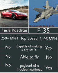 Got to go with ability to make skypenis: Tesla RoadsterF-35  250+ MPH Top Speed 1,195 MPH  No Capable of making Yes  a sky penis  No Able to fly No  No payload of a  nuclear warhead Yes Got to go with ability to make skypenis