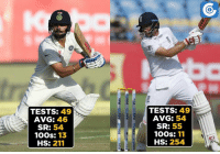 Memes, 🤖, and Roots: TESTS:  49  AVG: 46  SR: 54  100s: 13  HS: 211  TESTS: 49  AVG: 54  SR:  55  100s: 11  HS: 254 A statical comparison of Virat Kohli and Joe Root, who are set to play their 50th Test in Vizag.