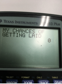 Calc, Math, and Texas: TEXAS INSTRUMENTS  33 Plus  MY CHANCES OF  GETTING LAID  TBLSET  FORMAT F3. CALC F4 TABLE  700M  TRACE GRAP  WINDOW