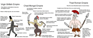 Big facts: Thad Roman Empire  Virgin Brittish Empire  Chad Mongol Empire  Was the most influential empire in human history  Only relied on colonisation to become  the biggest empire  Created most of the laws from our current society  Iron helmet on soldier's head for  full protection  Roman society was so  good, that even modern  day society is  inferior  Crucified rebellious slaves and  Doesn't even know what a book is  Wears a shitty long hat, not a iron helmet  other opponents of the senate  Burns cities  Armor to protect the soldiers from arrows  and cuting damage  to the ground  Body of a roman soldier is so strong  that it can block arrows and spears  Doesn't wear armor  Relies on guns  to defeat african  Used steppe bows to inflict  massive casualties  Soldier euqiped with a gladius,  a pillum, and wears a galea for  head protection  natives armed  Doesn't  Doesn't use siege  with sticks  even know  what a boat  equipments  Tried to navally invade,  never tried it since  Its language is a inbred,  one butchered by  multiple people  is  Stolen Canada  from France  Knows how to tame and  ride a horse  groups over  the centuries  Has the 2nd largest  empire with no colo-  nisation  Was forced to give  Had a holiday  Soldier's equiped  with long curved  swords for aerodynamical  efficiency  Had a complex government  with a rich aristocracy  independence to its  colonies  where men would  run naked on  Uses a monarch  Spread roman culture and  way of life across half of Europe  the streets and  Used paper currency  as a shitty  national  whip women with  a whip in order to  make them very  Originated in  Mongolia  Used chinese salves  figure, has no  real power anymore  Literally won in a war in wich 1/5 of  the male population died  to build siege equipments  Was a bitch of the dutch  fertile Big facts