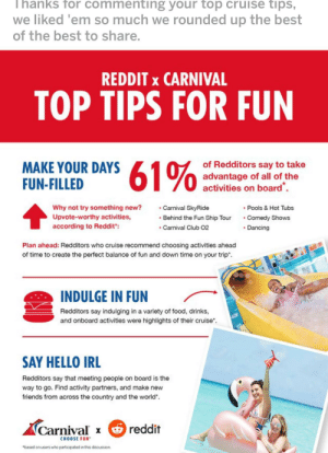 """How do you do fellow Redditors who can afford going on a cruise: Thanks for commenting your top cruise tips,  we liked 'em so much we rounded up the best  of the best to share.  REDDIT x CARNIVAL  TOP TIPS FOR FUN  61%  of Redditors say to take  MAKE YOUR DAYS  FUN-FILLED  advantage of all of the  activities on board""""  Carnival SkyRide  Behind the Fun Ship Tour  Carnival Club 02  Pools & Hot Tubs  Comedy Shows  Dancing  Why not try something new?  Upvote-worthy activities,  according to Reddit:  Plan ahead: Redditors who cruise recommend choosing activities ahead  of time to create the perfect balance of fun and down time on your trip  INDULGE IN FUN  Redditors say indulging in a variety of food, drinks,  and onboard activities were highlights of their cruise  SAY HELLO IRL  Redditors say that meeting people on board is the  way to go. Find activity partners, and make new  friends from across the country and the world""""  Carnival x  reddit  CHOOSE FUN  """"based on users who participated in this discussion. How do you do fellow Redditors who can afford going on a cruise"""