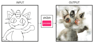 Thanks, I hate a Meowth according to edges2cats: Thanks, I hate a Meowth according to edges2cats
